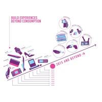 K1600 168987 Die Evolution von Luxus Infografik