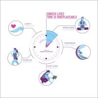 K1600 168988 Die Evolution von Luxus Infografik