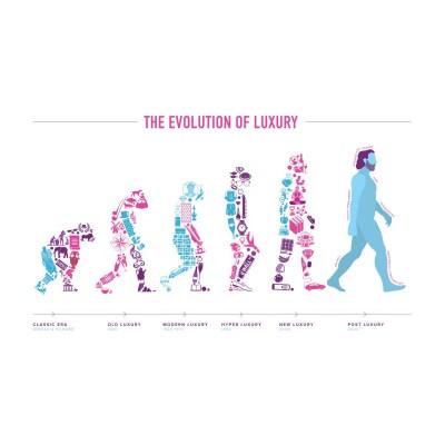 K1600 168991 Die Evolution von Luxus Infografik